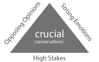 crucial-conversations-triangle-1yoqty2